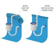 Intex Oberflächenskimmer Deluxe 28000